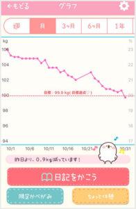 HIRO、ダイエット、アプリ