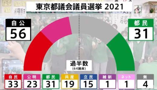 東京都議会選挙2021結果を発表!衆院選への影響は?
