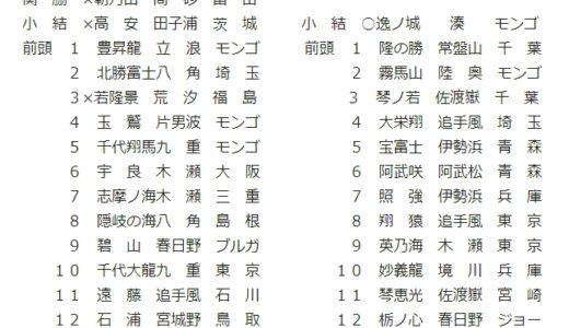 大相撲秋場所2021の日程や番付、見どころを紹介!